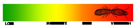 Termite Hazard Level Gauge image
